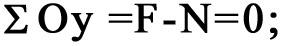 внутренние усилия при растяжении сжатии - уравнение проекций сил