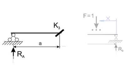 вывод линии влияния Мк, вывод уравнения для правой ветви линии влияния